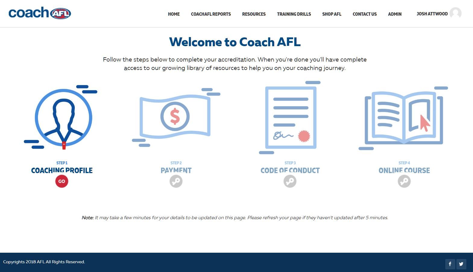 AFL user flow