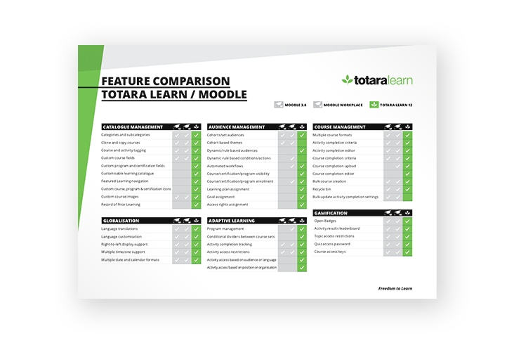 moodle workplace totara comparison