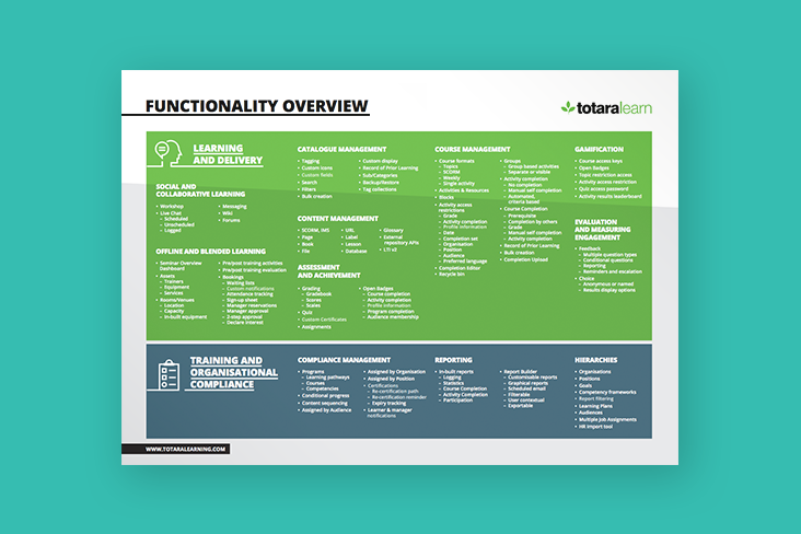 Functionality Overview Totara Learn