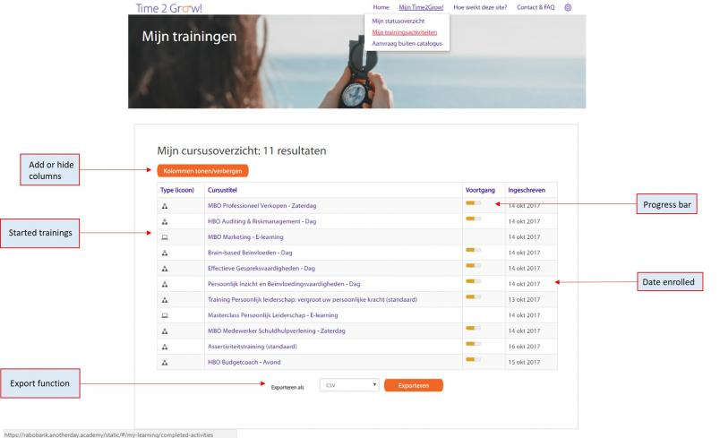my training activities rabobank