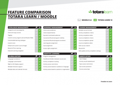 Totara Learn 12 vs Moodle 3.6